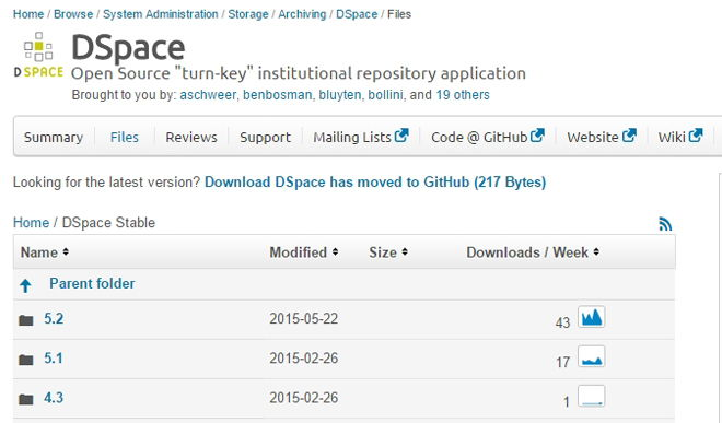 Cómo instalar Dspace 5.2 en centOS 6.8