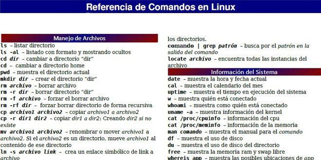 Principales comandos de Linux