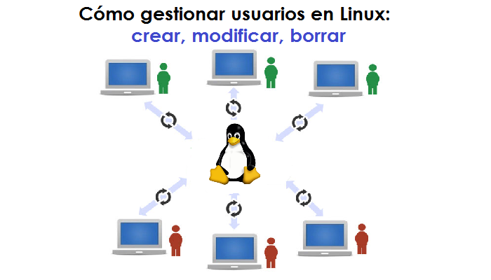 Photo of Cómo gestionar usuarios en Linux: crear, modificar, borrar