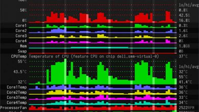 Instalar Hegemon la herramienta de monitoreo del sistema en Linux